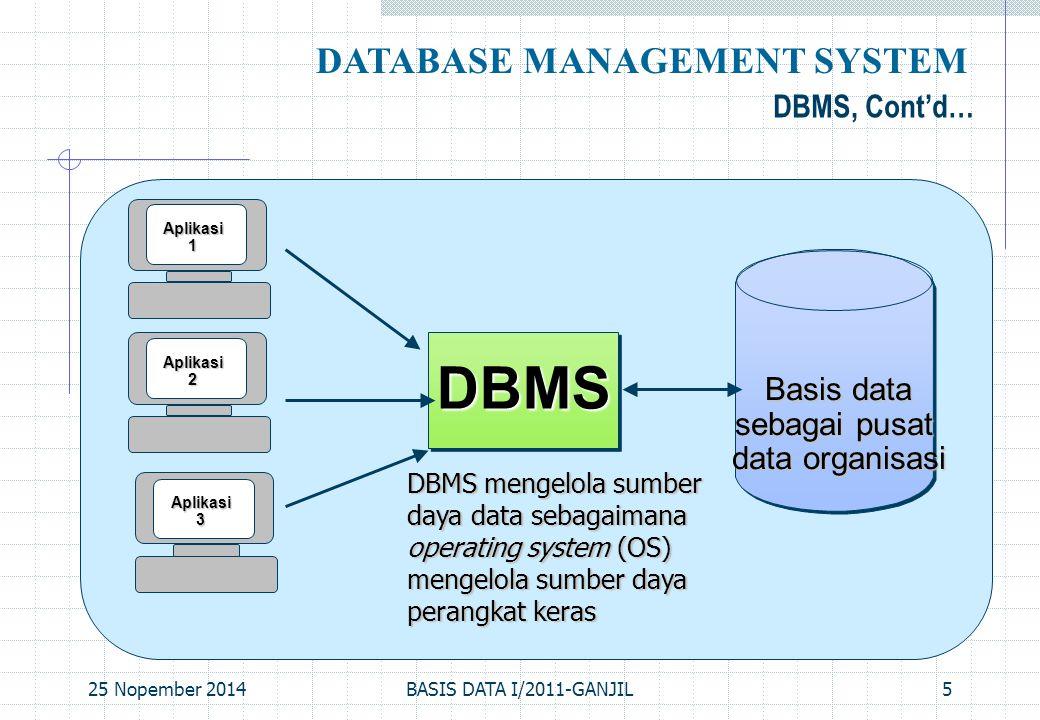 25 Nopember 2014BASIS DATA I/2011-GANJIL5 DBMS, Cont'd… DATABASE MANAGEMENT SYSTEM DBMS mengelola sumber daya data sebagaimana operating system (OS) m