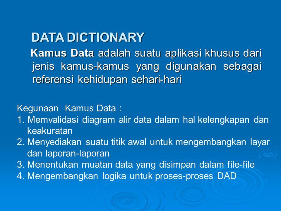 Kamus Data adalah suatu aplikasi khusus dari jenis kamus-kamus yang digunakan sebagai referensi kehidupan sehari-hari Kamus Data adalah suatu aplikasi