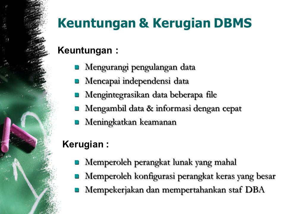Keuntungan & Kerugian DBMS Keuntungan : Kerugian : Mengurangi pengulangan data Mengurangi pengulangan data Mencapai independensi data Mencapai indepen