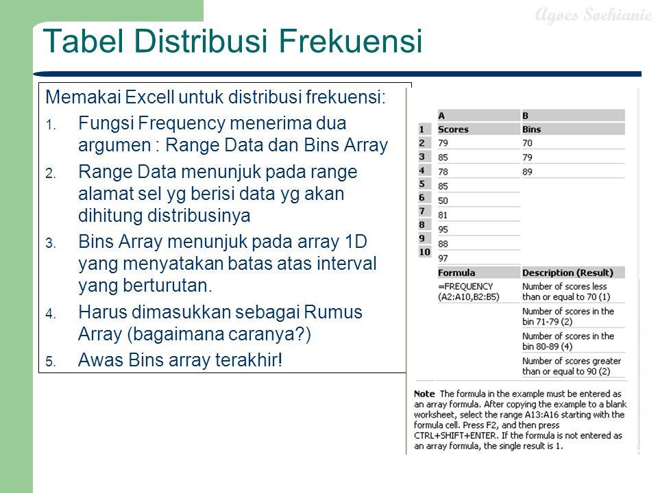 Agoes Soehianie Tabel Distribusi Frekuensi Memakai Excell untuk distribusi frekuensi: 1. Fungsi Frequency menerima dua argumen : Range Data dan Bins A