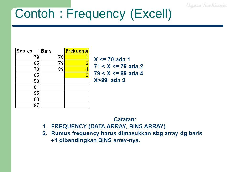 Agoes Soehianie Contoh : Frequency (Excell) Catatan: 1.FREQUENCY (DATA ARRAY, BINS ARRAY) 2.Rumus frequency harus dimasukkan sbg array dg baris +1 dib