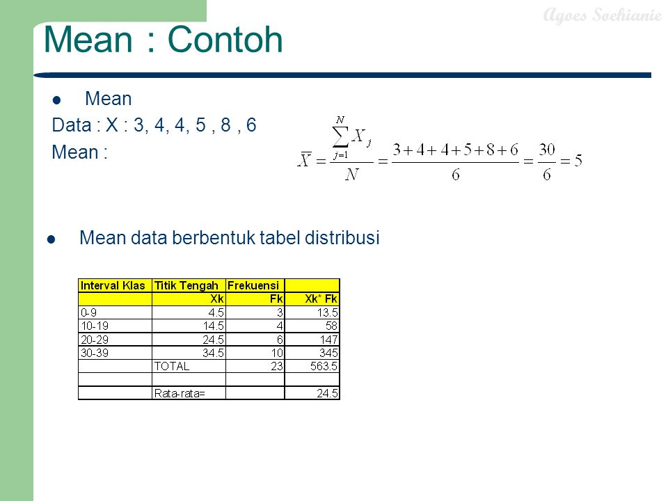 Agoes Soehianie Mean : Contoh Mean Data : X : 3, 4, 4, 5, 8, 6 Mean : Mean data berbentuk tabel distribusi