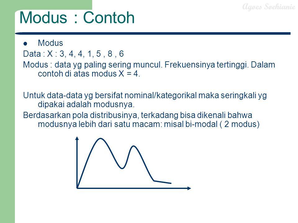 Agoes Soehianie Modus : Contoh Modus Data : X : 3, 4, 4, 1, 5, 8, 6 Modus : data yg paling sering muncul. Frekuensinya tertinggi. Dalam contoh di atas