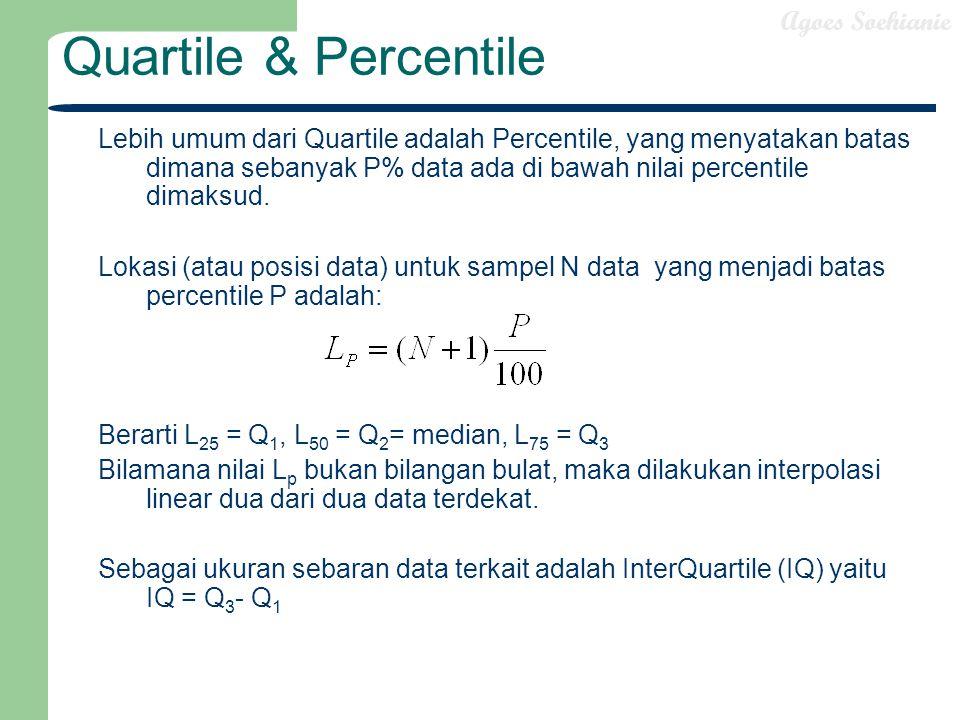 Agoes Soehianie Quartile & Percentile Lebih umum dari Quartile adalah Percentile, yang menyatakan batas dimana sebanyak P% data ada di bawah nilai per