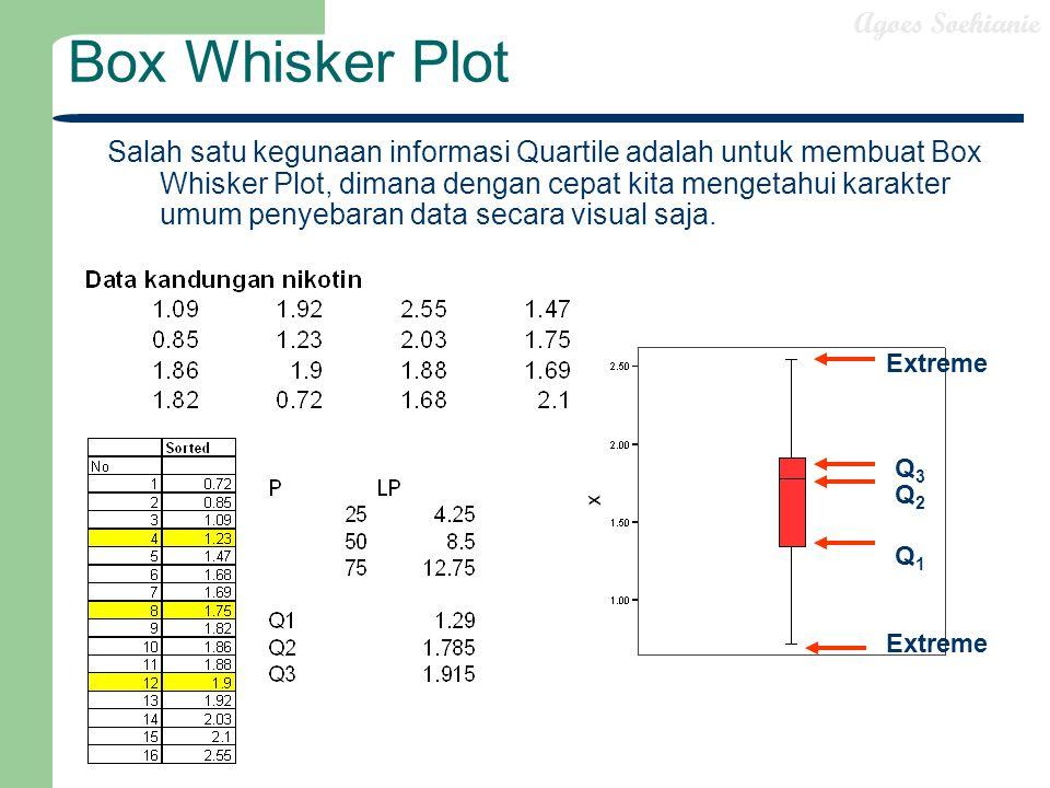 Agoes Soehianie Box Whisker Plot Salah satu kegunaan informasi Quartile adalah untuk membuat Box Whisker Plot, dimana dengan cepat kita mengetahui kar