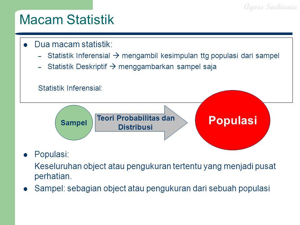 Agoes Soehianie Macam Statistik Dua macam statistik: – Statistik Inferensial  mengambil kesimpulan ttg populasi dari sampel – Statistik Deskriptif 