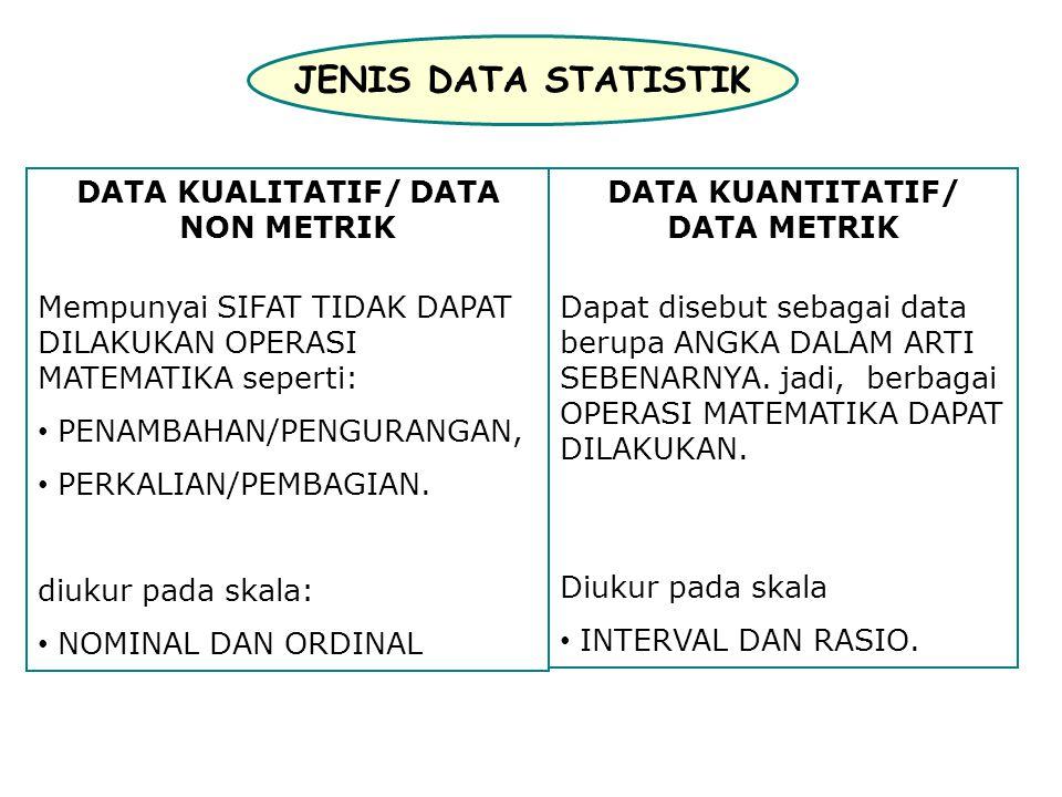 JENIS DATA STATISTIK DATA KUALITATIF/ DATA NON METRIK Mempunyai SIFAT TIDAK DAPAT DILAKUKAN OPERASI MATEMATIKA seperti: PENAMBAHAN/PENGURANGAN, PERKAL