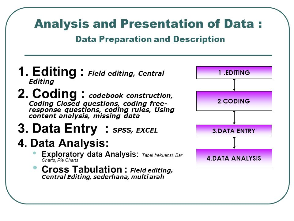 Analysis and Presentation of Data : Data Preparation and Description 1. Editing : Field editing, Central Editing 2. Coding : codebook construction, Co