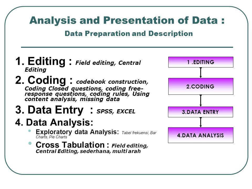 SINERGI KREATIF KERAGAMAN TENAGA KERJA EFEKTIVITAS ORGANISASI VARIABEL BEBAS VARIABEL TERIKAT sekaligus VARIABEL TERIKAT Variabel Terikat / Dependent Variable / Criterion Variable Variabel Bebas / Independent Variable / Predictor Variable dan Variabel Intervening VARIABEL INTERVENING