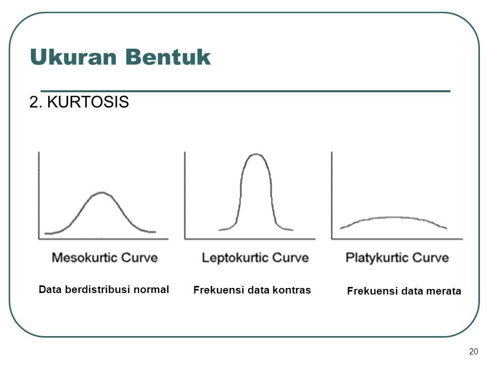 20 Ukuran Bentuk 2. KURTOSIS Data berdistribusi normal Frekuensi data kontras Frekuensi data merata