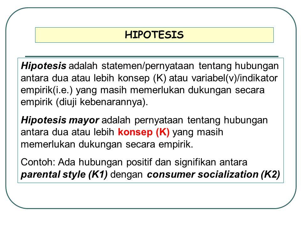 Hipotesis adalah statemen/pernyataan tentang hubungan antara dua atau lebih konsep (K) atau variabel(v)/indikator empirik(i.e.) yang masih memerlukan