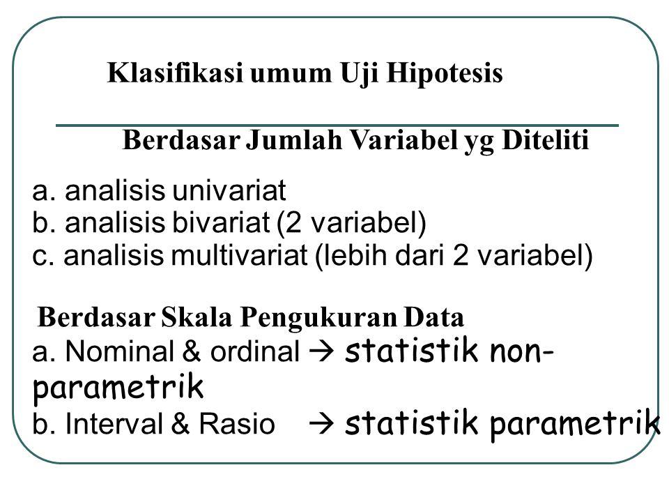 Klasifikasi umum Uji Hipotesis a. analisis univariat b. analisis bivariat (2 variabel) c. analisis multivariat (lebih dari 2 variabel) Berdasar Jumlah