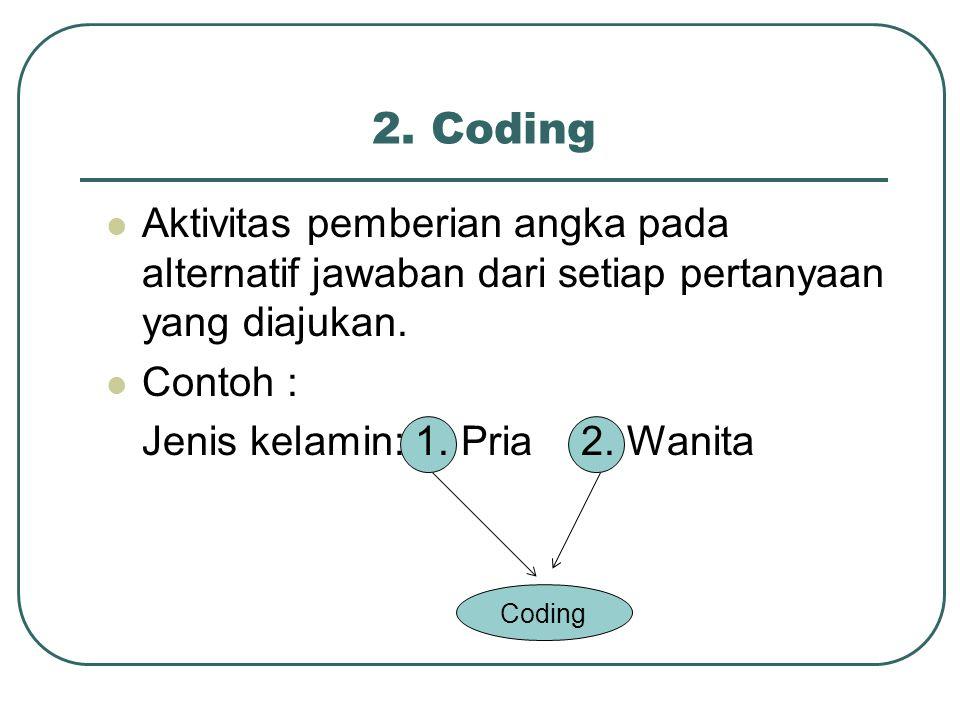 2. Coding Aktivitas pemberian angka pada alternatif jawaban dari setiap pertanyaan yang diajukan. Contoh : Jenis kelamin: 1. Pria 2. Wanita Coding