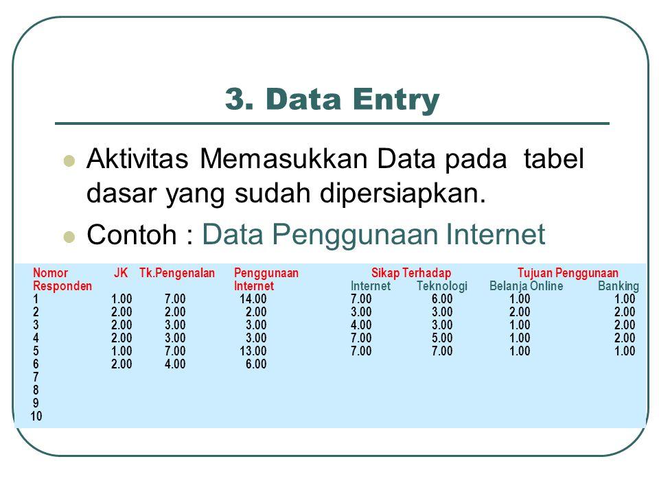 3. Data Entry Aktivitas Memasukkan Data pada tabel dasar yang sudah dipersiapkan. Contoh : Data Penggunaan Internet Nomor JK Tk.Pengenalan Penggunaan