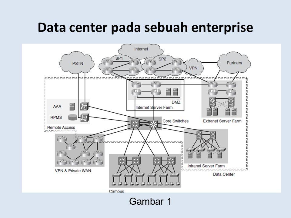 Data center pada sebuah enterprise Gambar 1