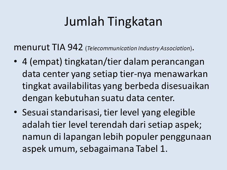 Jumlah Tingkatan menurut TIA 942 (Telecommunication Industry Association). 4 (empat) tingkatan/tier dalam perancangan data center yang setiap tier-nya