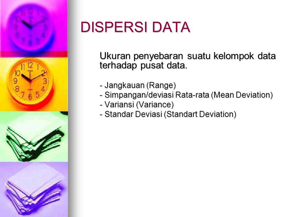 DISPERSI DATA Ukuran penyebaran suatu kelompok data terhadap pusat data. - Jangkauan (Range) - Simpangan/deviasi Rata-rata (Mean Deviation) - Variansi