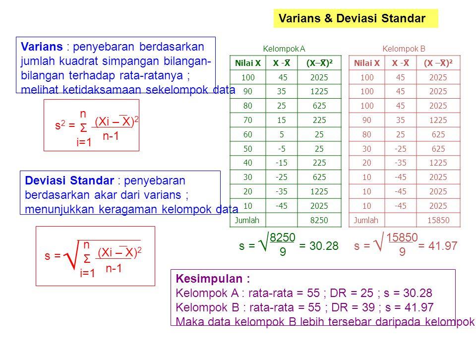 Varians & Deviasi Standar Varians : penyebaran berdasarkan jumlah kuadrat simpangan bilangan- bilangan terhadap rata-ratanya ; melihat ketidaksamaan s