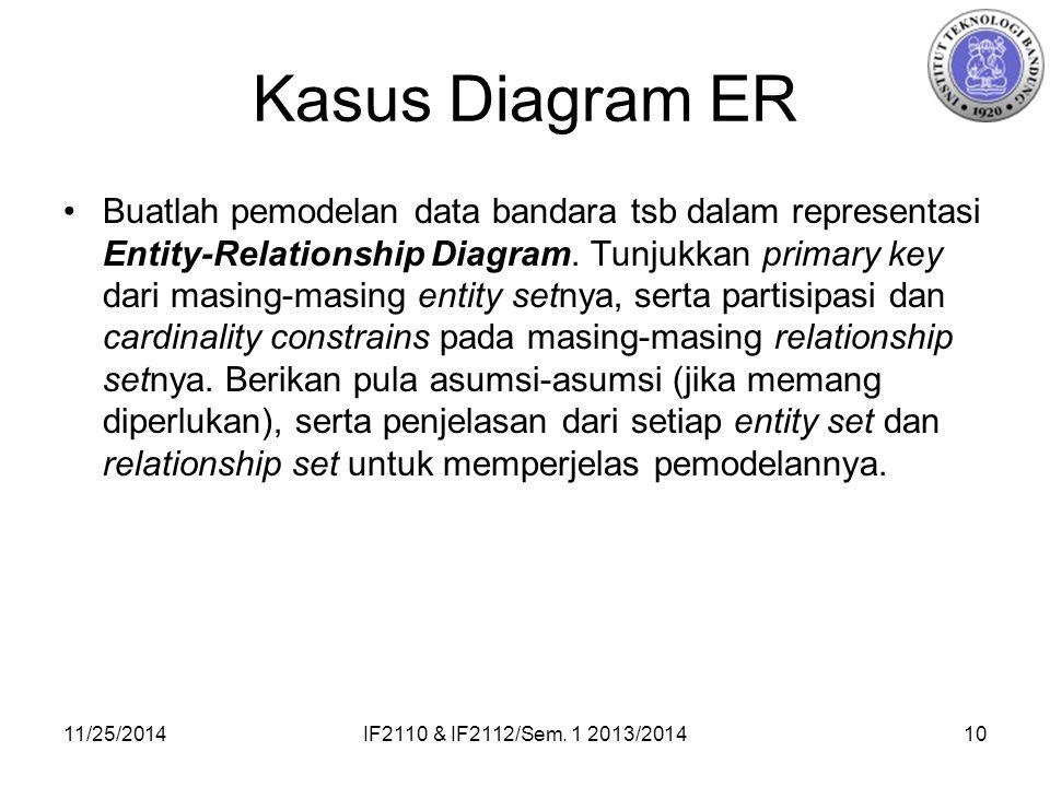 Kasus Diagram ER Buatlah pemodelan data bandara tsb dalam representasi Entity-Relationship Diagram.
