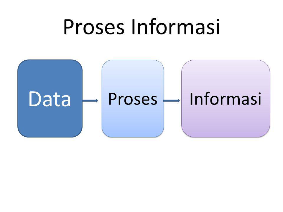 Proses Informasi Data Proses Informasi