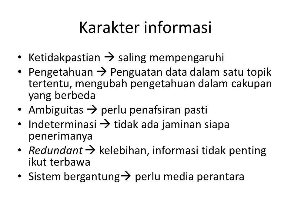 Karakter informasi Ketidakpastian  saling mempengaruhi Pengetahuan  Penguatan data dalam satu topik tertentu, mengubah pengetahuan dalam cakupan yang berbeda Ambiguitas  perlu penafsiran pasti Indeterminasi  tidak ada jaminan siapa penerimanya Redundant  kelebihan, informasi tidak penting ikut terbawa Sistem bergantung  perlu media perantara