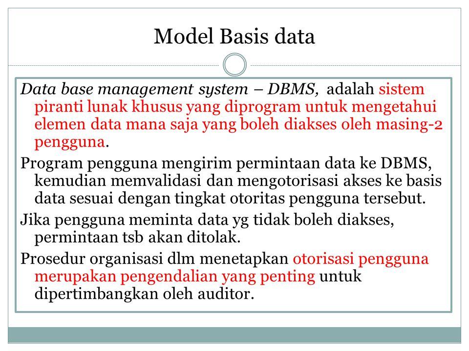 Model Basis data Data base management system – DBMS, adalah sistem piranti lunak khusus yang diprogram untuk mengetahui elemen data mana saja yang bol