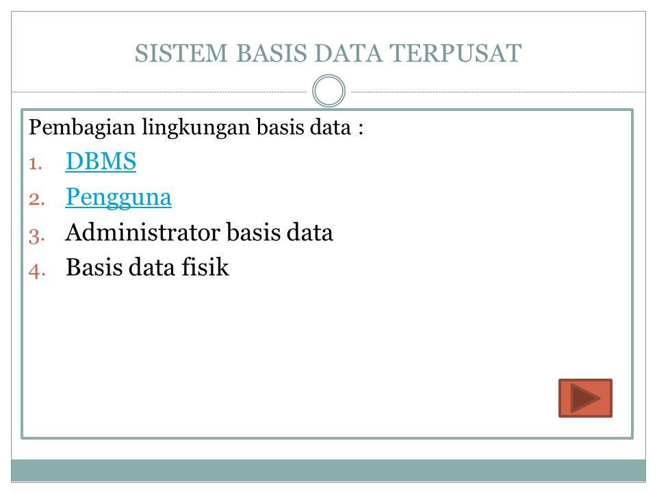 SISTEM BASIS DATA TERPUSAT Pembagian lingkungan basis data : 1. DBMS DBMS 2. Pengguna Pengguna 3. Administrator basis data 4. Basis data fisik