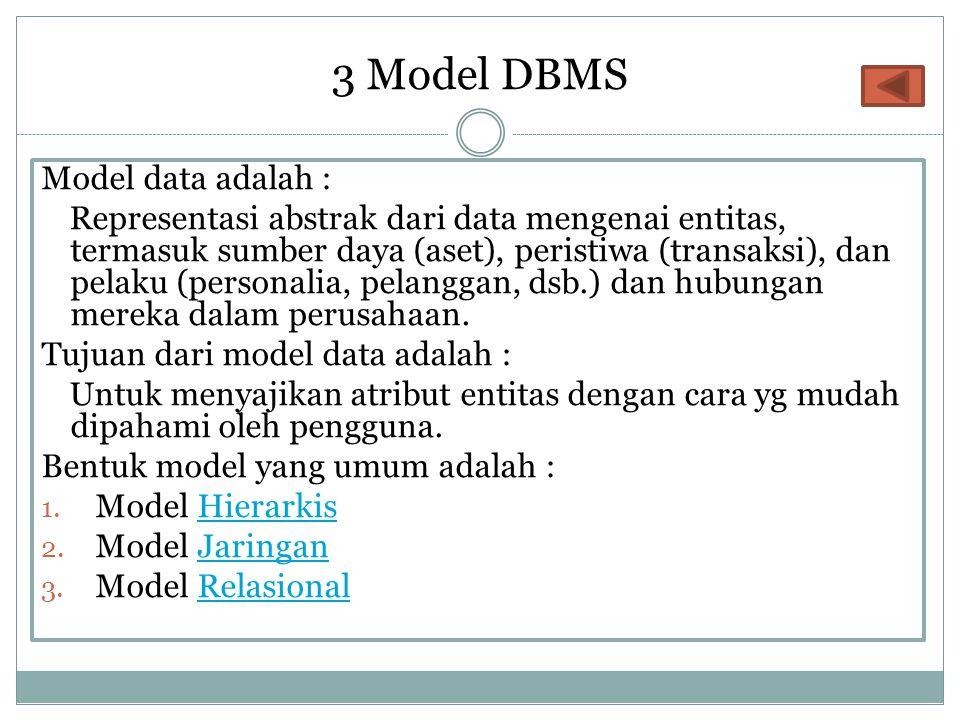 3 Model DBMS Model data adalah : Representasi abstrak dari data mengenai entitas, termasuk sumber daya (aset), peristiwa (transaksi), dan pelaku (pers