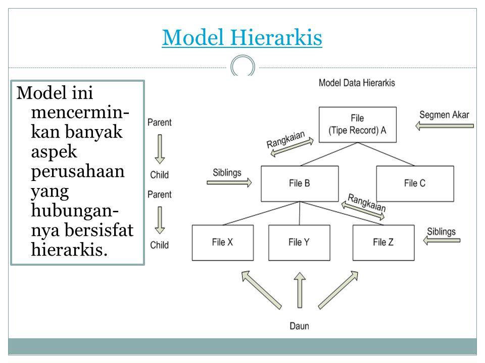 Model Hierarkis Model ini mencermin- kan banyak aspek perusahaan yang hubungan- nya bersisfat hierarkis.