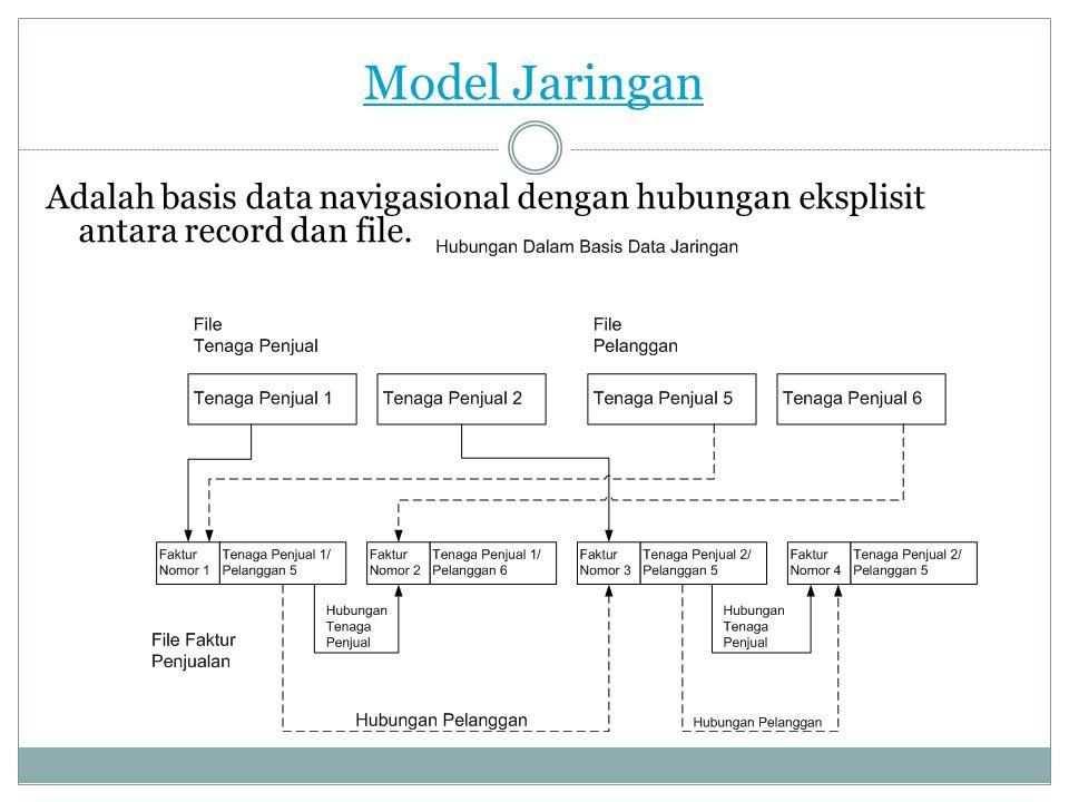 Model Jaringan Adalah basis data navigasional dengan hubungan eksplisit antara record dan file.