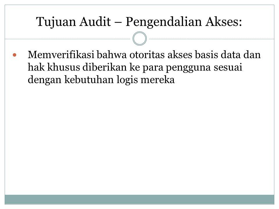 Tujuan Audit – Pengendalian Akses: Memverifikasi bahwa otoritas akses basis data dan hak khusus diberikan ke para pengguna sesuai dengan kebutuhan log