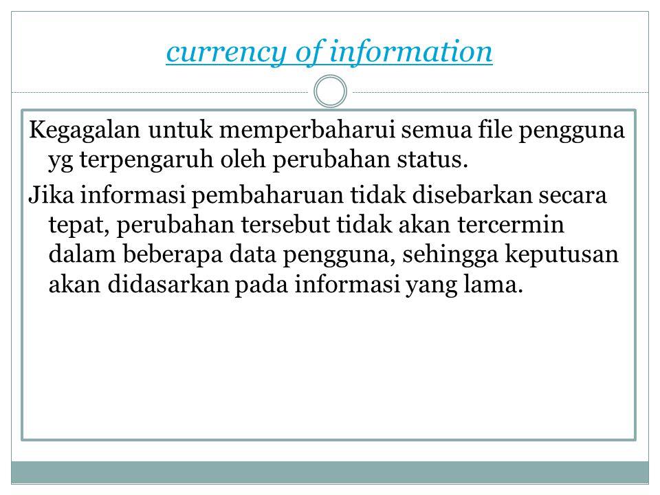 currency of information Kegagalan untuk memperbaharui semua file pengguna yg terpengaruh oleh perubahan status. Jika informasi pembaharuan tidak diseb