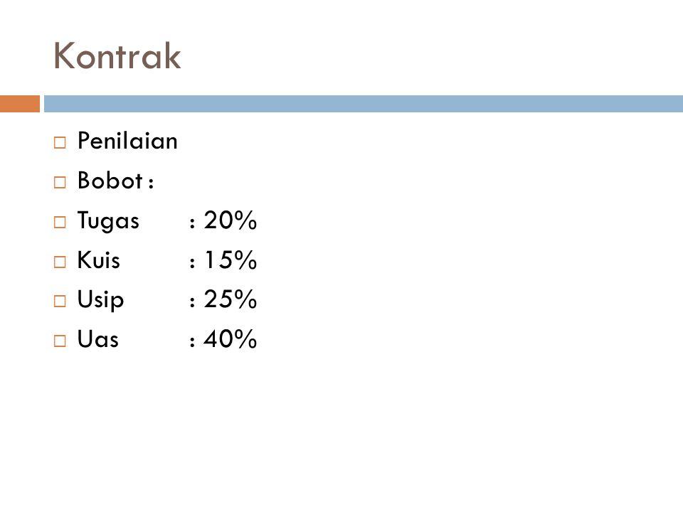 Kontrak  Penilaian  Bobot :  Tugas : 20%  Kuis: 15%  Usip: 25%  Uas: 40%