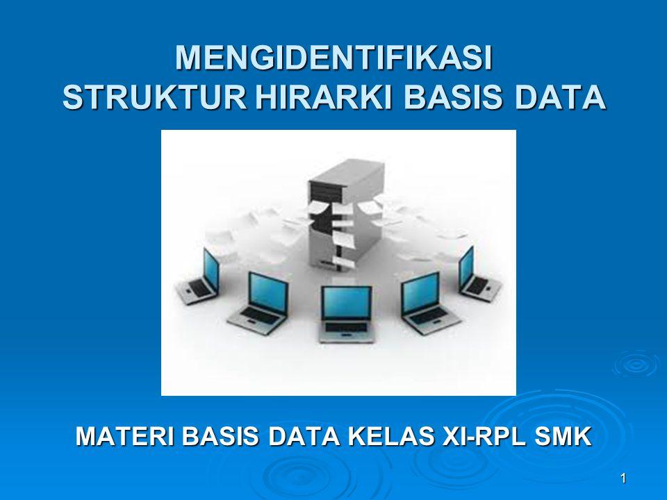 BASIS DATA KONSEP DASAR BASIS DATA Pengertian Basis Data Manfaat Basis Data Operasi Basis Data Persyaratan Basis Data Sistem Basis Data Komponen Sistem BD HIRARKI BASIS DATA BitByteFieldRecordFileDatabase 2