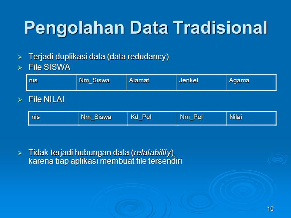 Pengolahan Data Tradisional  Terjadi duplikasi data (data redudancy)  File SISWA  File NILAI  Tidak terjadi hubungan data (relatability), karena t