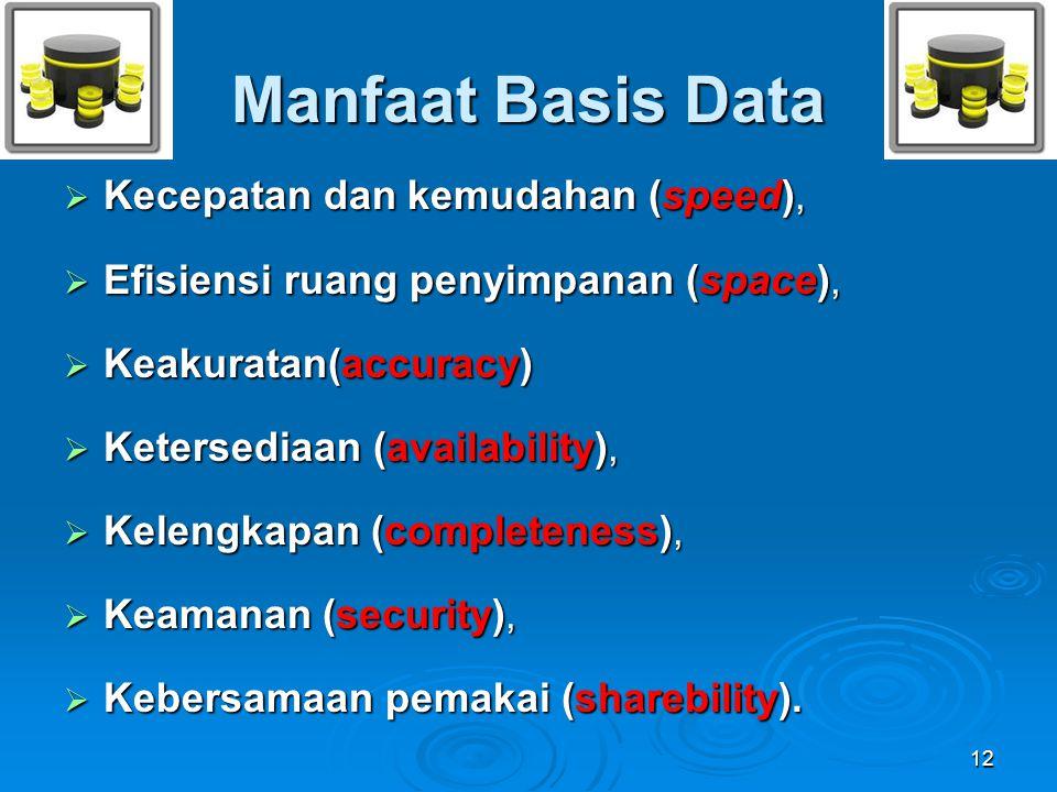 Manfaat Basis Data  Kecepatan dan kemudahan (speed),  Efisiensi ruang penyimpanan (space),  Keakuratan(accuracy)  Ketersediaan (availability),  K