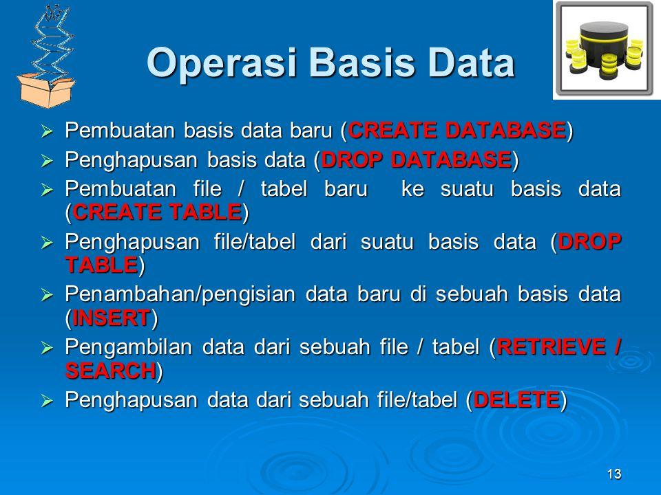 Operasi Basis Data  Pembuatan basis data baru (CREATE DATABASE)  Penghapusan basis data (DROP DATABASE)  Pembuatan file / tabel baru ke suatu basis