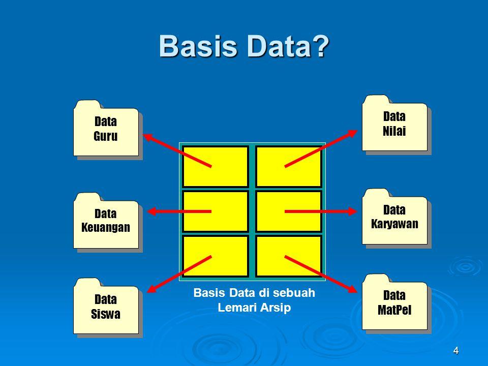 Basis Data? Data Guru Data Guru Data Nilai Data Keuangan Data Karyawan Data Siswa Data MatPel Data MatPel Basis Data di sebuah Lemari Arsip 4