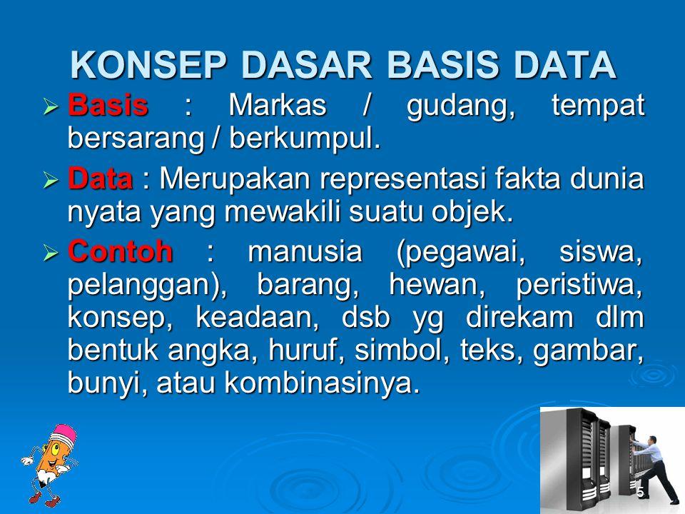 KONSEP DASAR BASIS DATA  Basis : Markas / gudang, tempat bersarang / berkumpul.  Data : Merupakan representasi fakta dunia nyata yang mewakili suatu