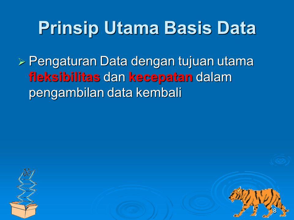 Tujuan Basis Data  Sebagai efisiensi yang meliputi speed, space, dan accuracy, menangani data dalam jumlah besar, kebersamaan pemakaian (sharebility), dan meniadakan duplikasi dan inkonsistensi data  Contoh : Nama yang tertulis di file SISWA : Moch.