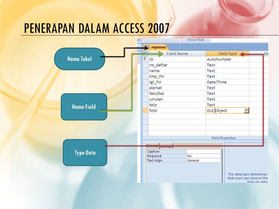PENERAPAN DALAM ACCESS 2007 Nama Tabel Type Data Nama Field
