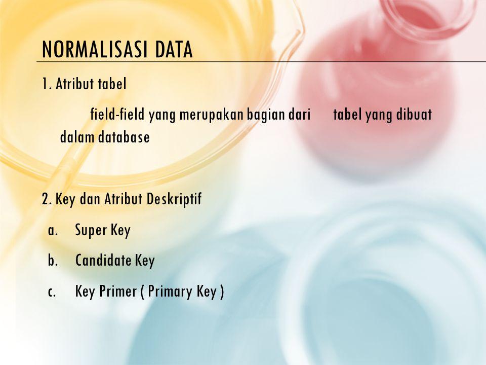 NORMALISASI DATA 1.