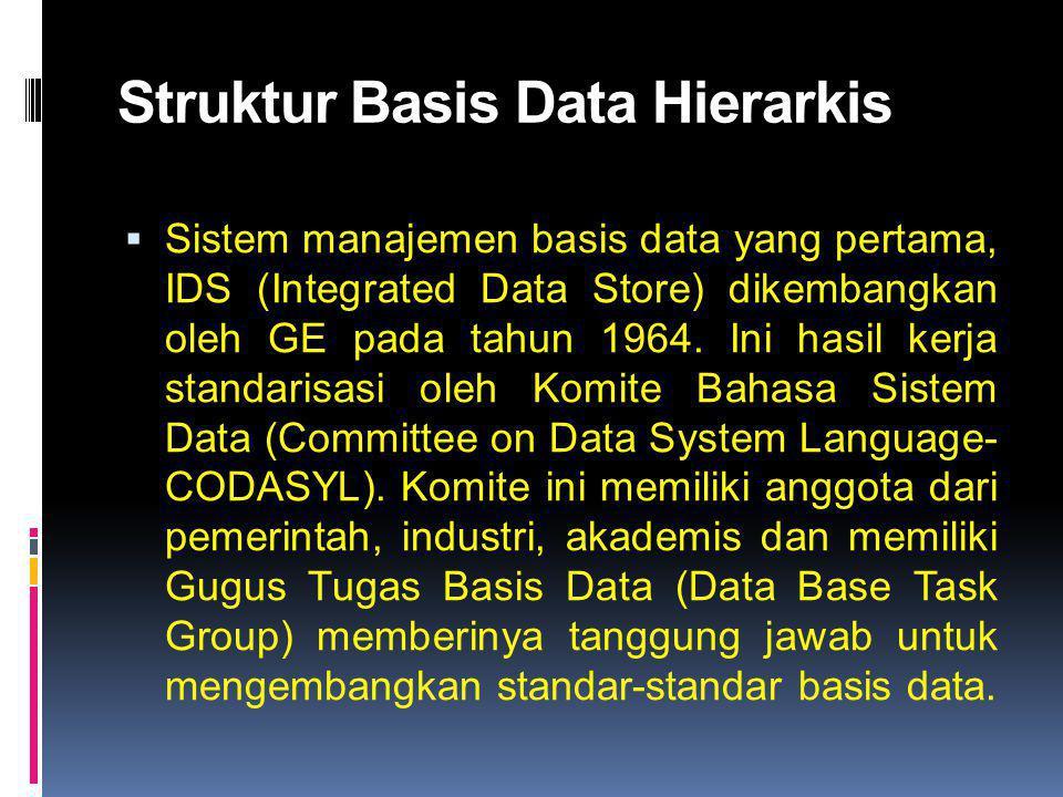Struktur Basis Data Hierarkis  Sistem manajemen basis data yang pertama, IDS (Integrated Data Store) dikembangkan oleh GE pada tahun 1964.