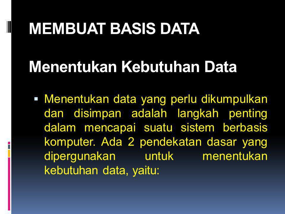 MEMBUAT BASIS DATA Menentukan Kebutuhan Data  Menentukan data yang perlu dikumpulkan dan disimpan adalah langkah penting dalam mencapai suatu sistem