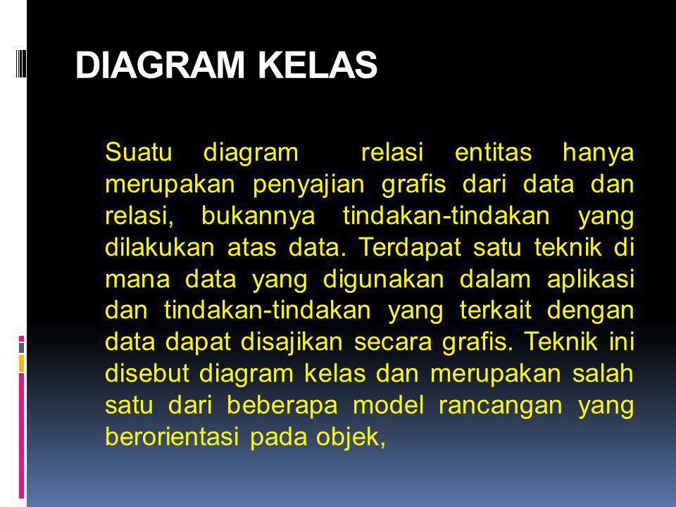 DIAGRAM KELAS Suatu diagram relasi entitas hanya merupakan penyajian grafis dari data dan relasi, bukannya tindakan-tindakan yang dilakukan atas data.