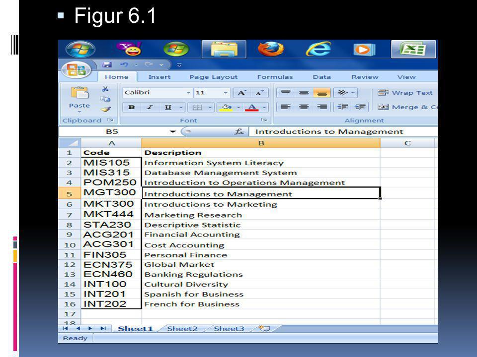 Laporan dan Formulir  Mayoritas interaksi pengguna dengan basis data adalah melalui laporan dan formulir.