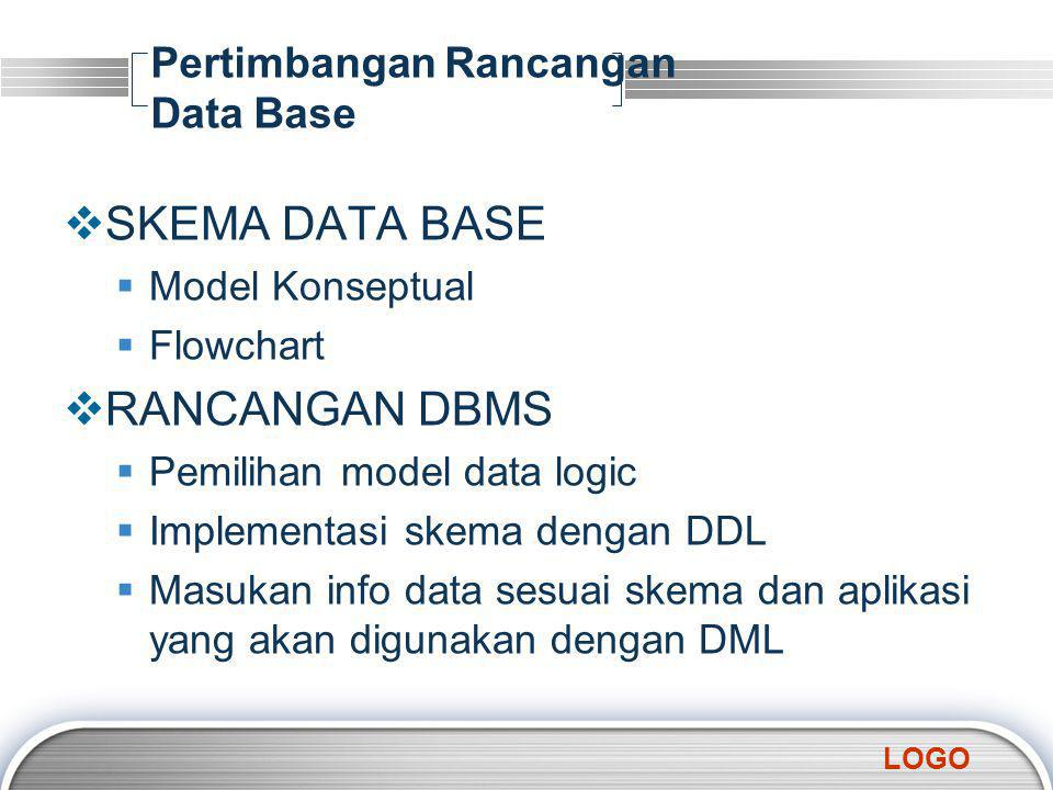 LOGO Pertimbangan Rancangan Data Base SSKEMA DATA BASE MModel Konseptual FFlowchart RRANCANGAN DBMS PPemilihan model data logic IImplementasi skema dengan DDL MMasukan info data sesuai skema dan aplikasi yang akan digunakan dengan DML