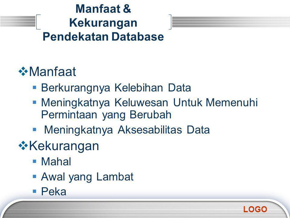 LOGO Manfaat & Kekurangan Pendekatan Database  Manfaat  Berkurangnya Kelebihan Data  Meningkatnya Keluwesan Untuk Memenuhi Permintaan yang Berubah  Meningkatnya Aksesabilitas Data  Kekurangan  Mahal  Awal yang Lambat  Peka
