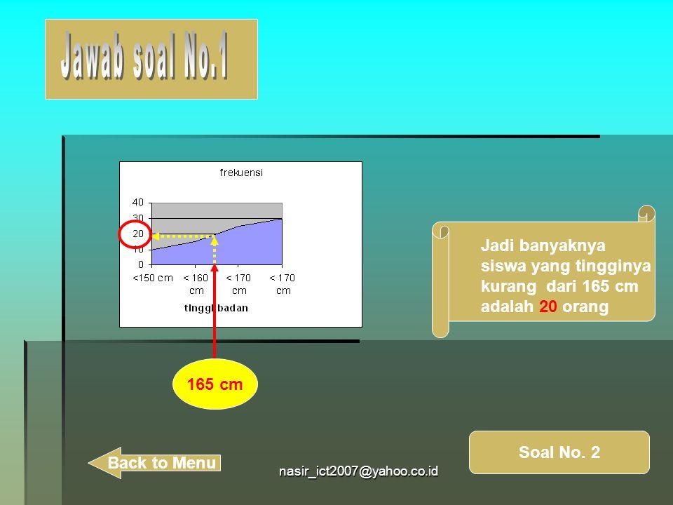 nasir_ict2007@yahoo.co.id 165 cm Jadi banyaknya siswa yang tingginya kurang dari 165 cm adalah 20 orang Soal No. 2 Back to Menu