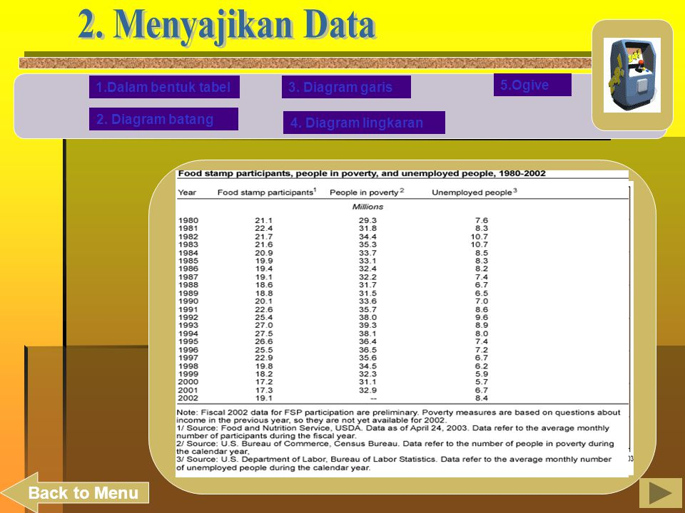 nasir_ict2007@yahoo.co.id 1.Dalam bentuk tabel 2. Diagram batang 3.